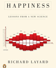 Layard's Happiness